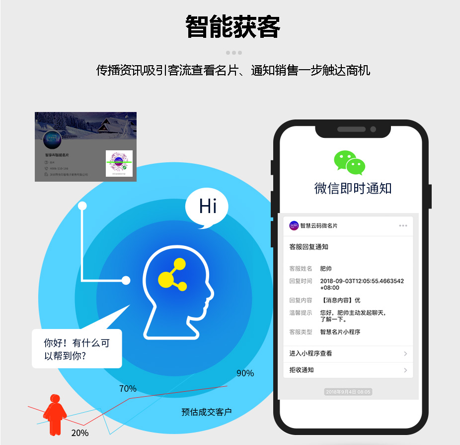 AI智能名片-福州市长乐区金峰万花筒火狐体育直播平台下载